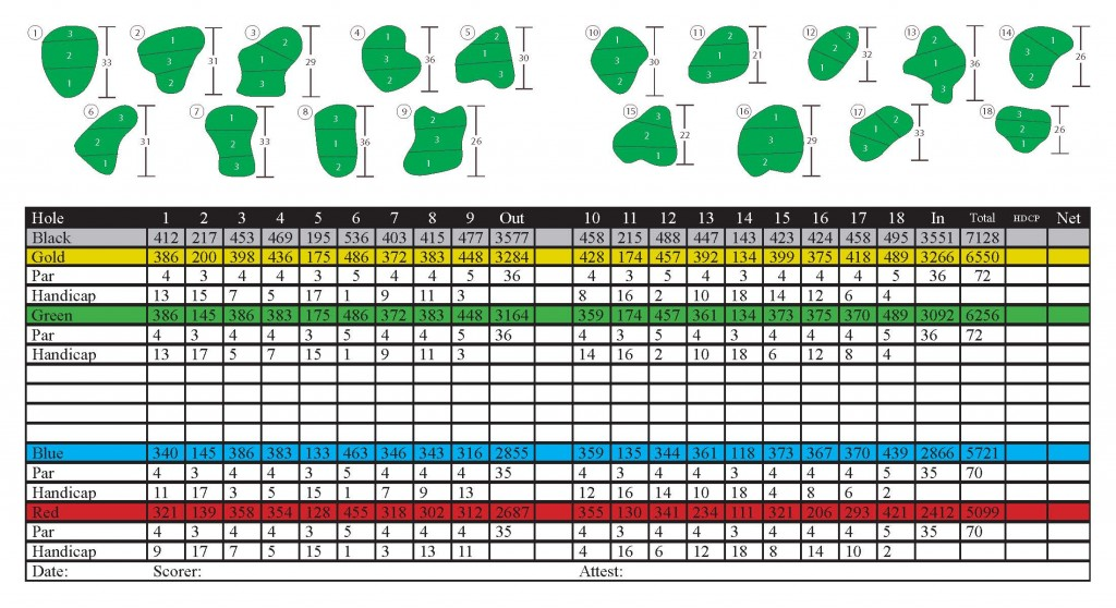 brickyard-scorecard_Page_1