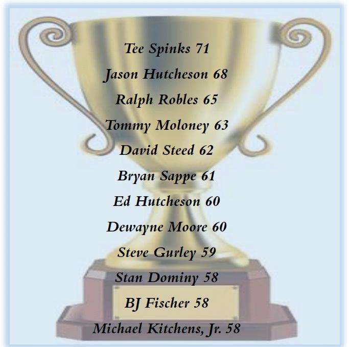 2018 Brick Cup