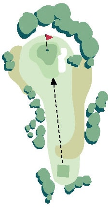 Brickyard Golf Hole No. 2